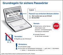 Hasso Plattner Institut Passwort