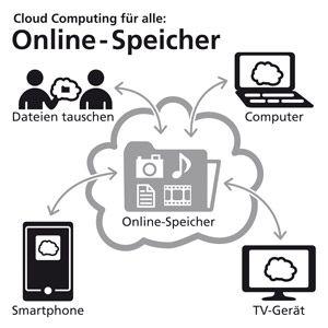 strato_infografik_online_speicher_grau_2014_07