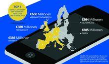Smartphone_plagiate_EUIPO_ITU