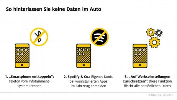 datenschutz-smartphone-infografik_adac