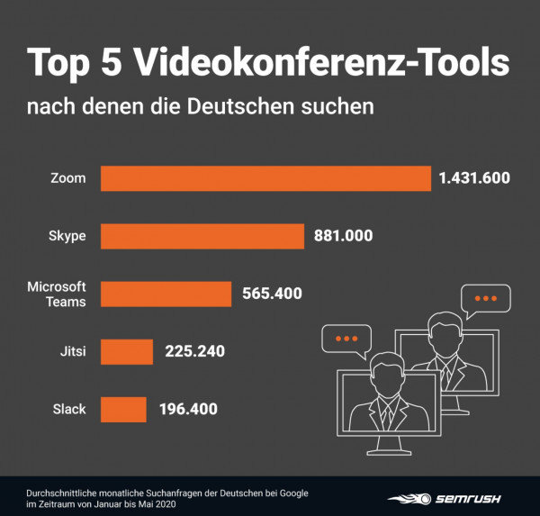 top5_Videoconference_tools_smre