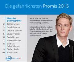 Intel-Security-Infografik-1